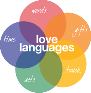 two different love languages in the story of gay chapman Jerry bridges, gary rosberg, gary chapman, speaking love to your spouse:  with gary chapman day 1 of 2: does it sometimes feel as if you and your spouse are speaking different languages.